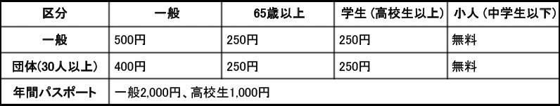 東京都新宿区 新宿御苑 入場料