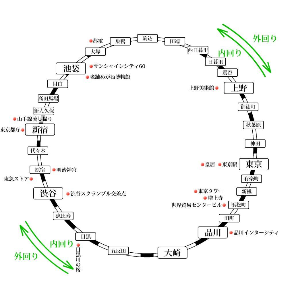 山手線マップ
